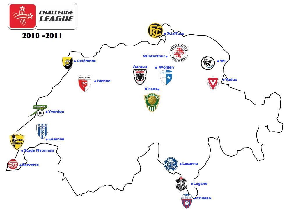 Challenge League Tabelle